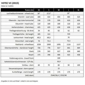 VOTEC VC Framekit anodized anodized black